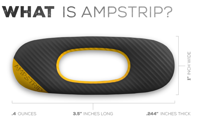 20141229135641-WHAT-IS-AMPSTRIP