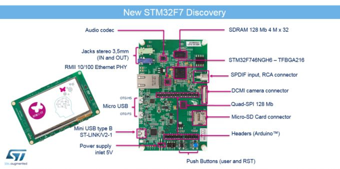 STM32F7_Disco-FB2
