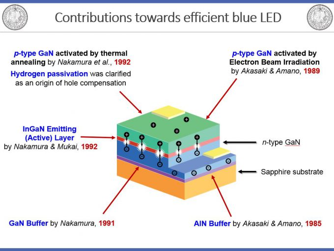 Nobel Prize Laureate Prof. Nakamura explained blue LED