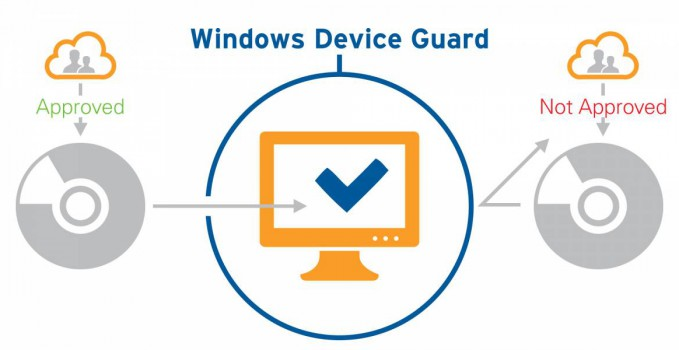 Windows Device Guard & TPM