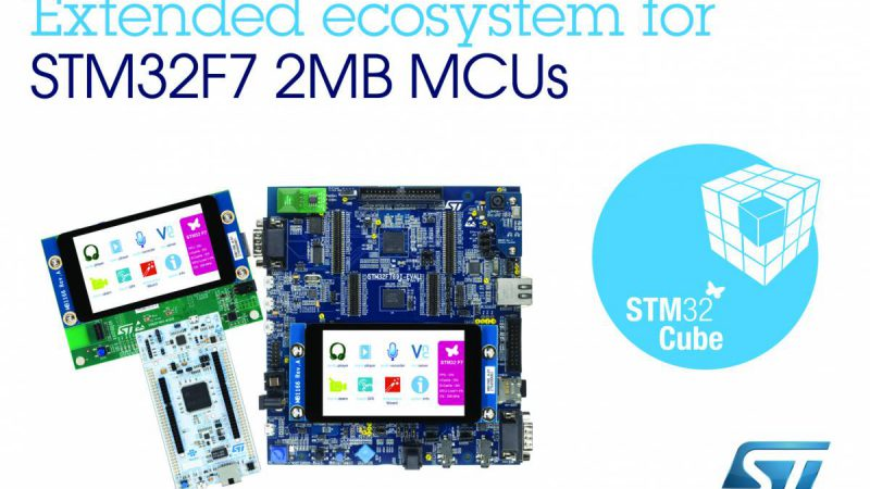 Extended Ecosystem for STM32F7
