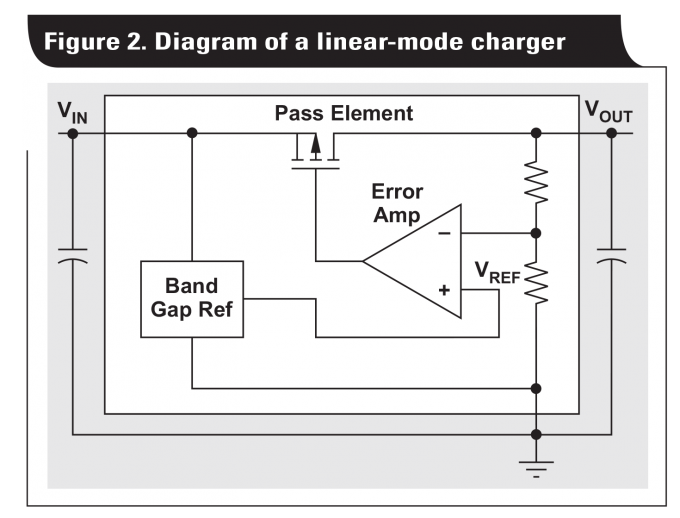 Linear Mode Charger Layout