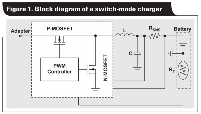 Switch Mode Charger layout