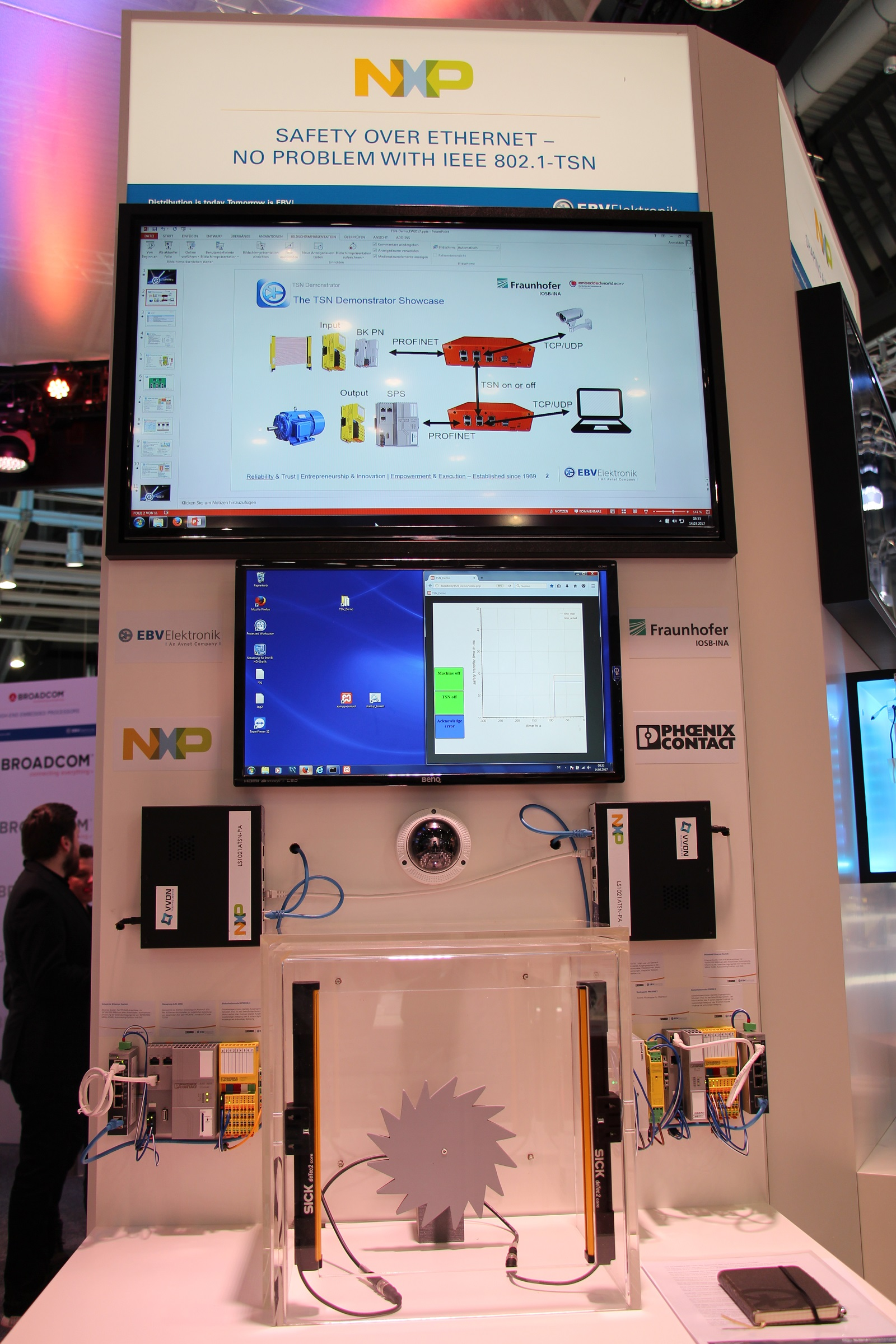 TSN demonstrator embedded world